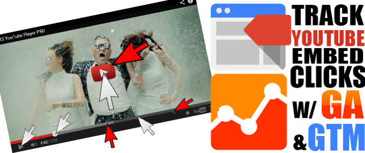 Tracking Youtube Embed Starts, Plays, Pauses, Ends, & Errors with GA & GTM