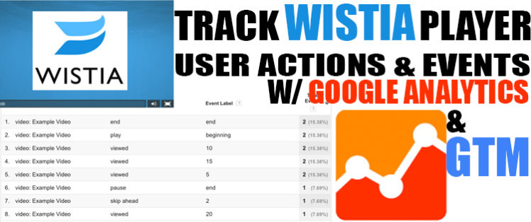 Track Wistia Video Plays, Pauses, Seconds Watched & More with Google Analytics